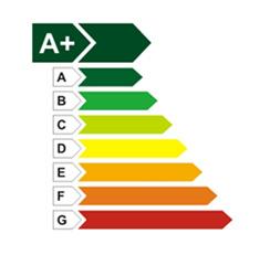 Classificazione energetica elettrodomestici